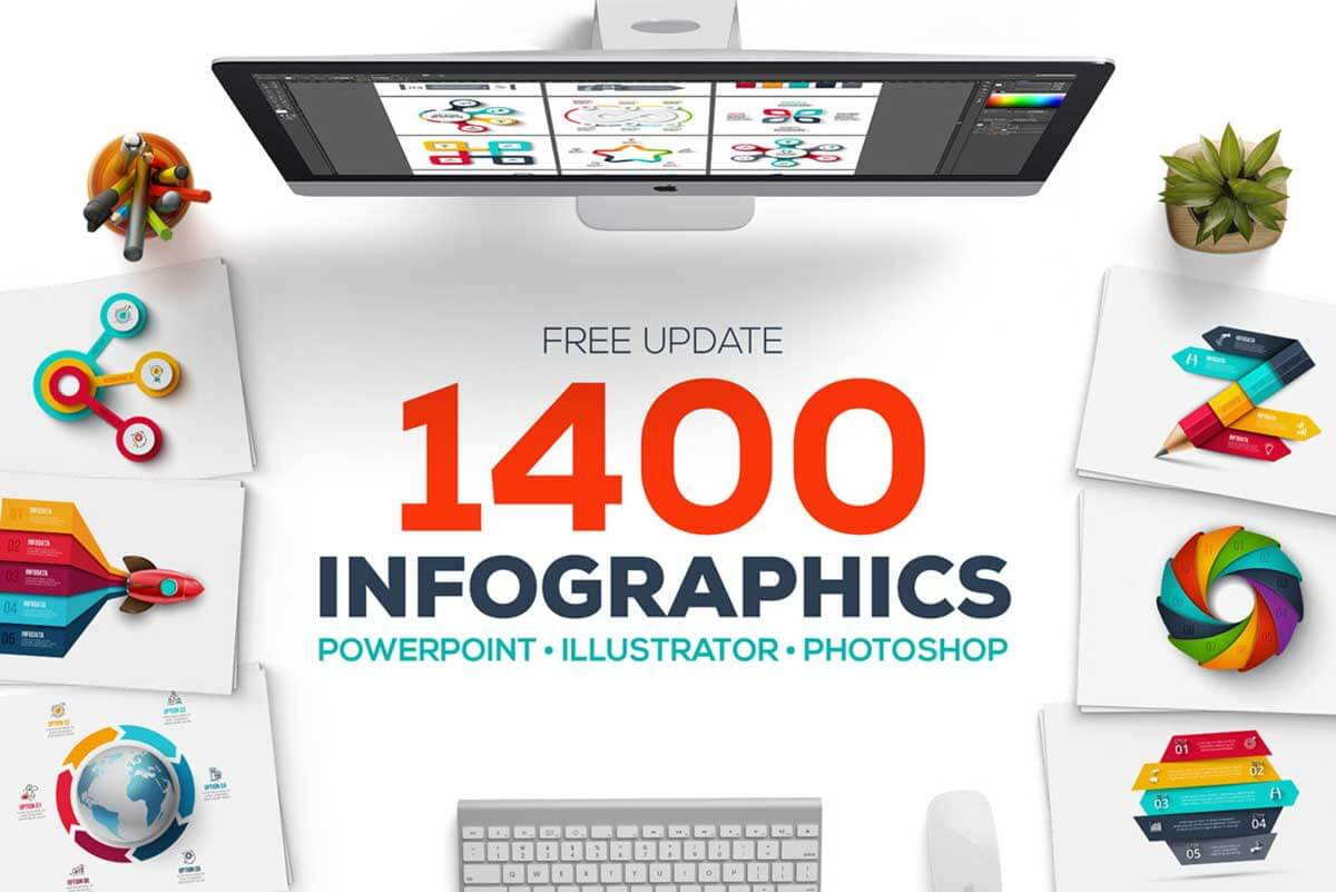 1400 Infographic Templates Presentations