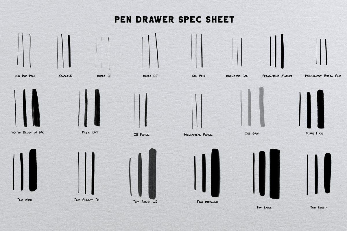 Pen Drawer Procreate Brush Set