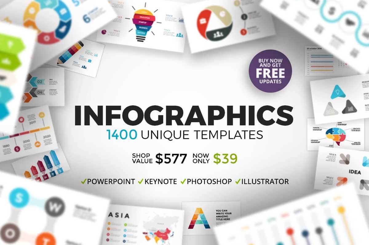 1400 Infographic Templates