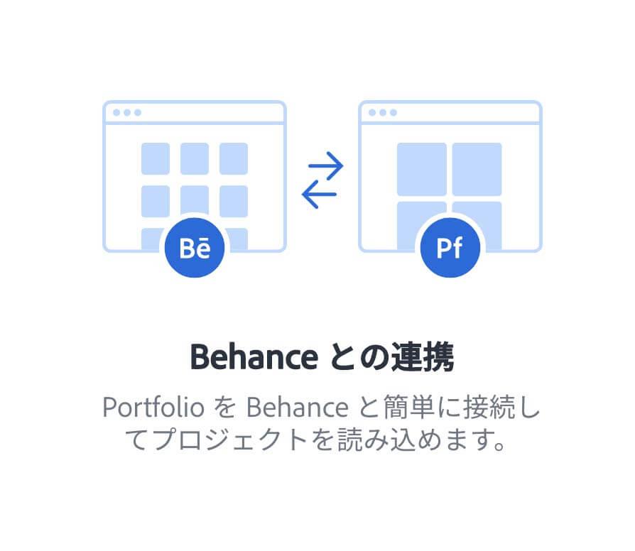Behanceとの連携